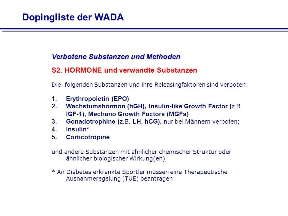 Dopingliste der WADA Verbotene Substanzen und Methoden
