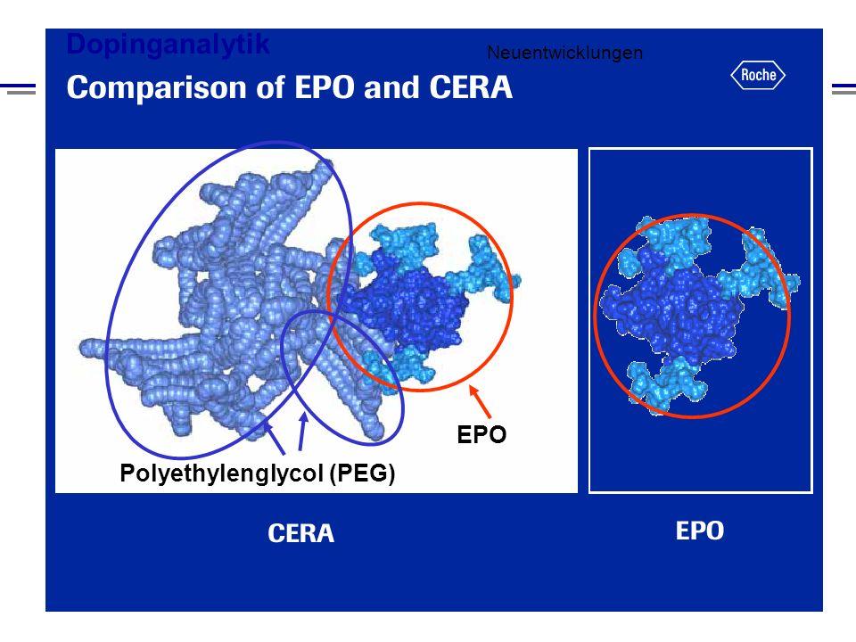 Polyethylenglycol (PEG)
