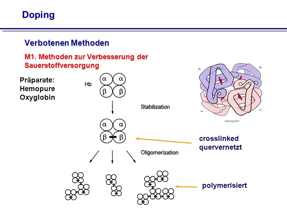 Doping Verbotenen Methoden M1. Methoden zur Verbesserung der Sauerstoffversorgung. Präparate: Hemopure Oxyglobin.