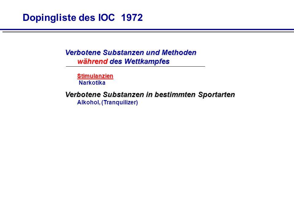 Dopingliste des IOC 1972 Verbotene Substanzen und Methoden während des Wettkampfes Diuretika u.a. maskierende Substanzen Stimulanzien.