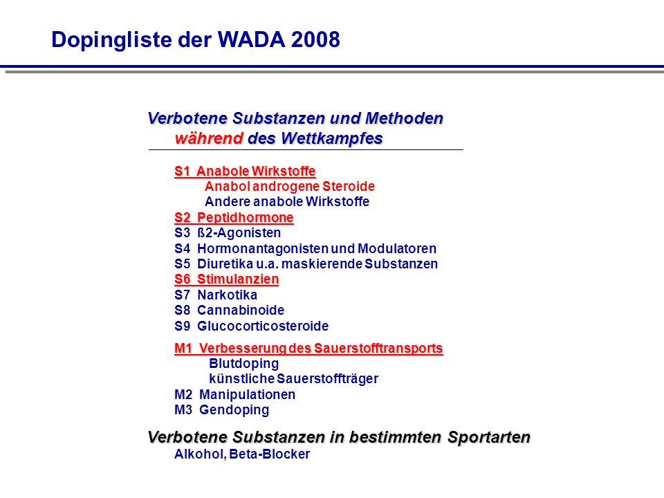 Dopingliste der WADA 2008 Verbotene Substanzen und Methoden während des Wettkampfes.
