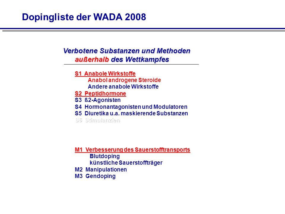 Dopingliste der WADA 2008 Verbotene Substanzen und Methoden außerhalb des Wettkampfes.