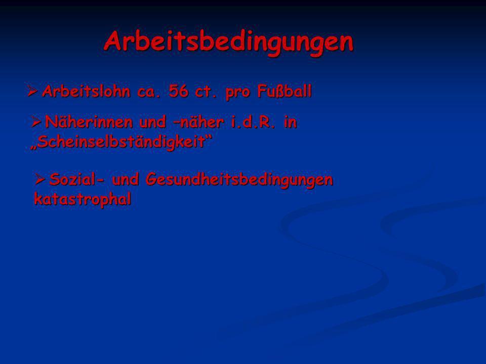 Arbeitsbedingungen Arbeitslohn ca. 56 ct. pro Fußball
