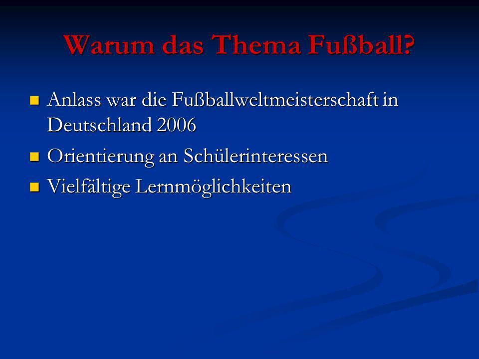 Warum das Thema Fußball