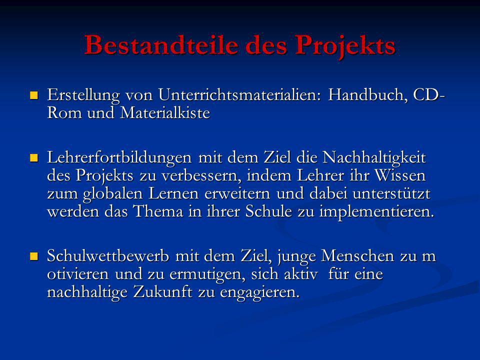 Bestandteile des Projekts