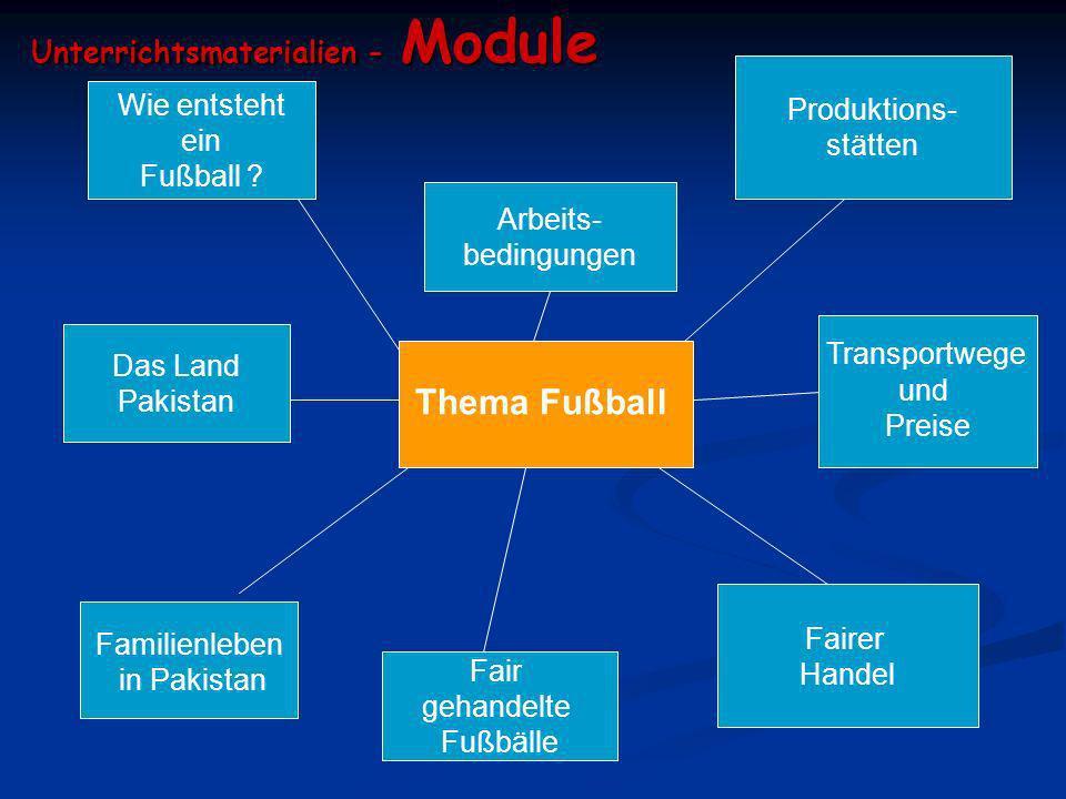 Thema Fußball Unterrichtsmaterialien - Module Produktions-