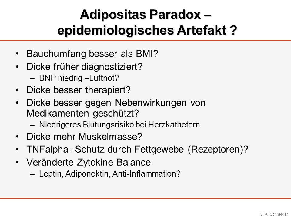 Adipositas Paradox – epidemiologisches Artefakt