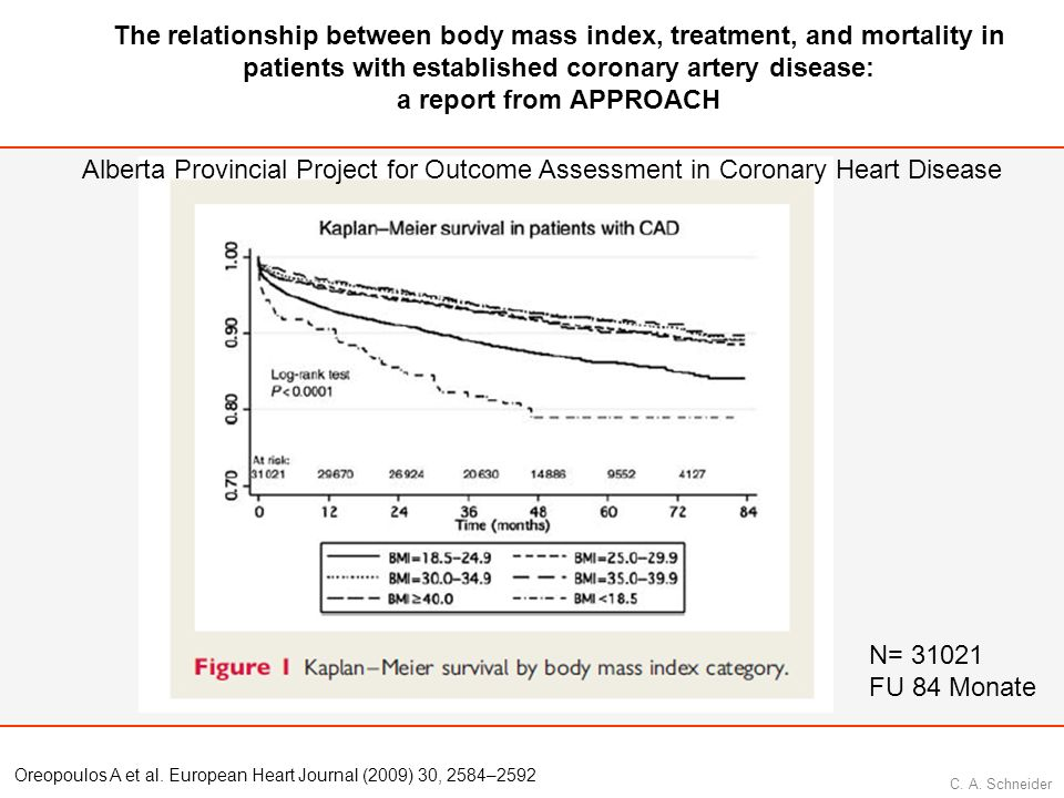 The relationship between body mass index, treatment, and mortality in patients with established coronary artery disease: a report from APPROACH