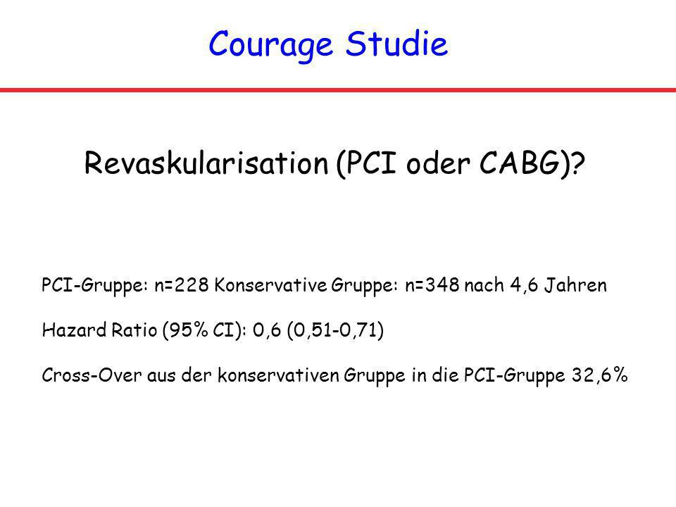 Courage Studie Revaskularisation (PCI oder CABG)