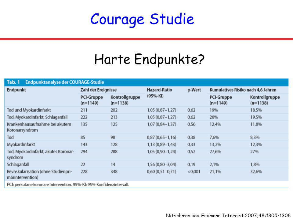 Courage Studie Harte Endpunkte