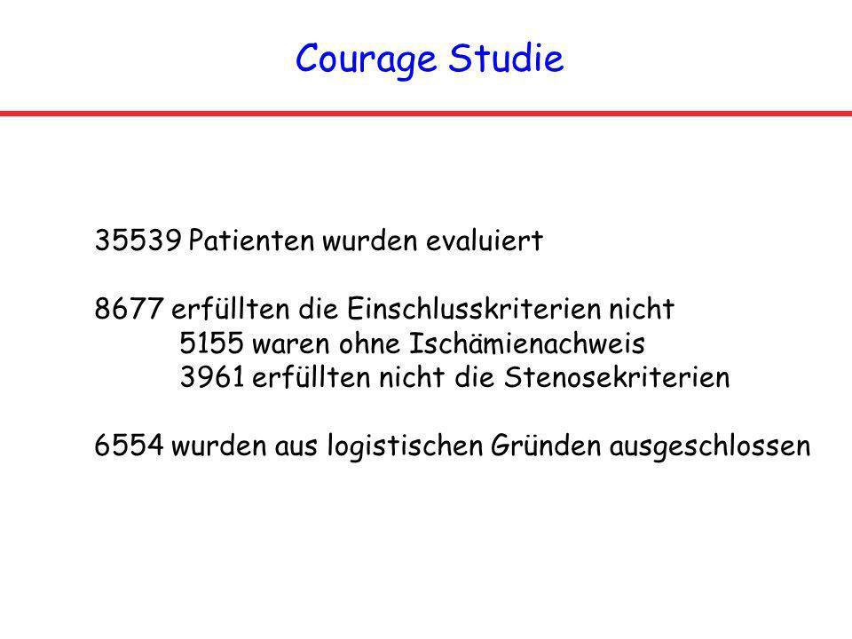 Courage Studie 35539 Patienten wurden evaluiert