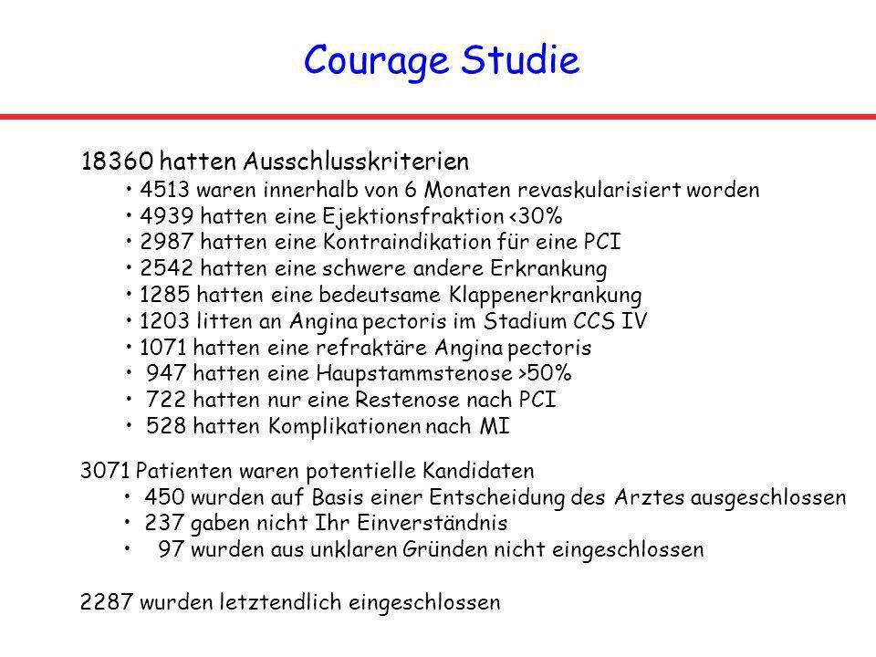 Courage Studie 18360 hatten Ausschlusskriterien