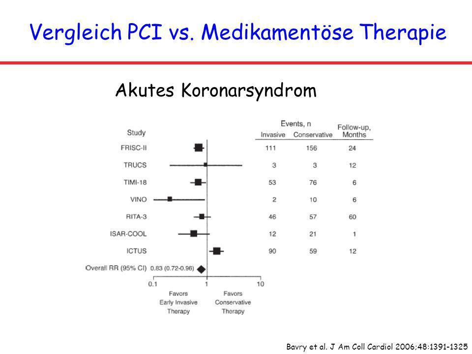 Vergleich PCI vs. Medikamentöse Therapie