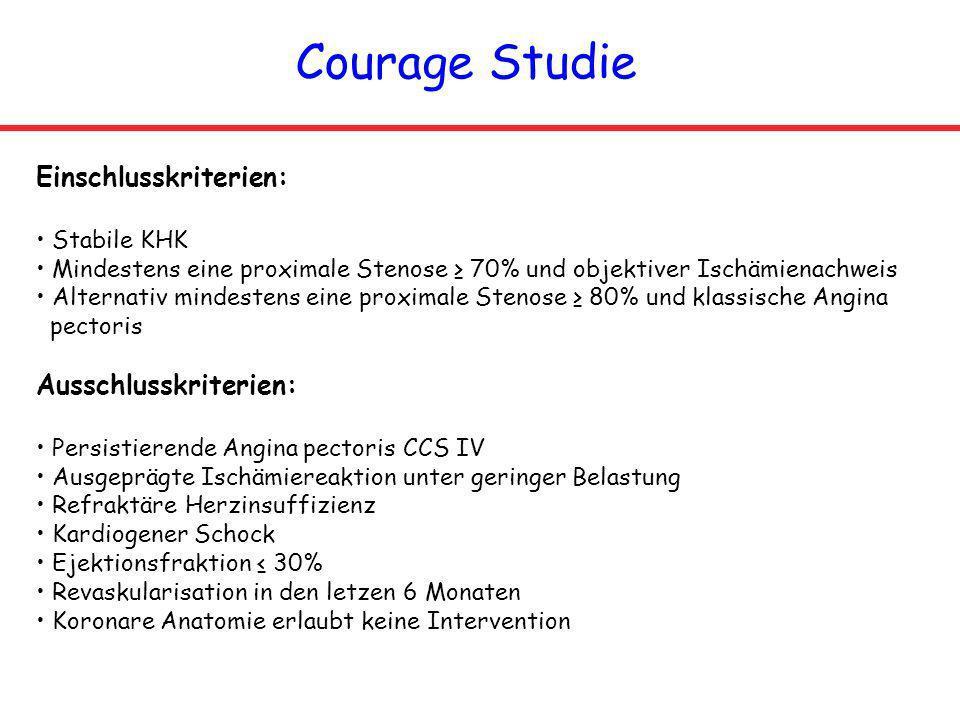Courage Studie Einschlusskriterien: Ausschlusskriterien: Stabile KHK
