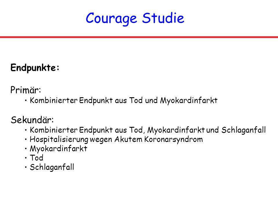 Courage Studie Endpunkte: Primär: Sekundär:
