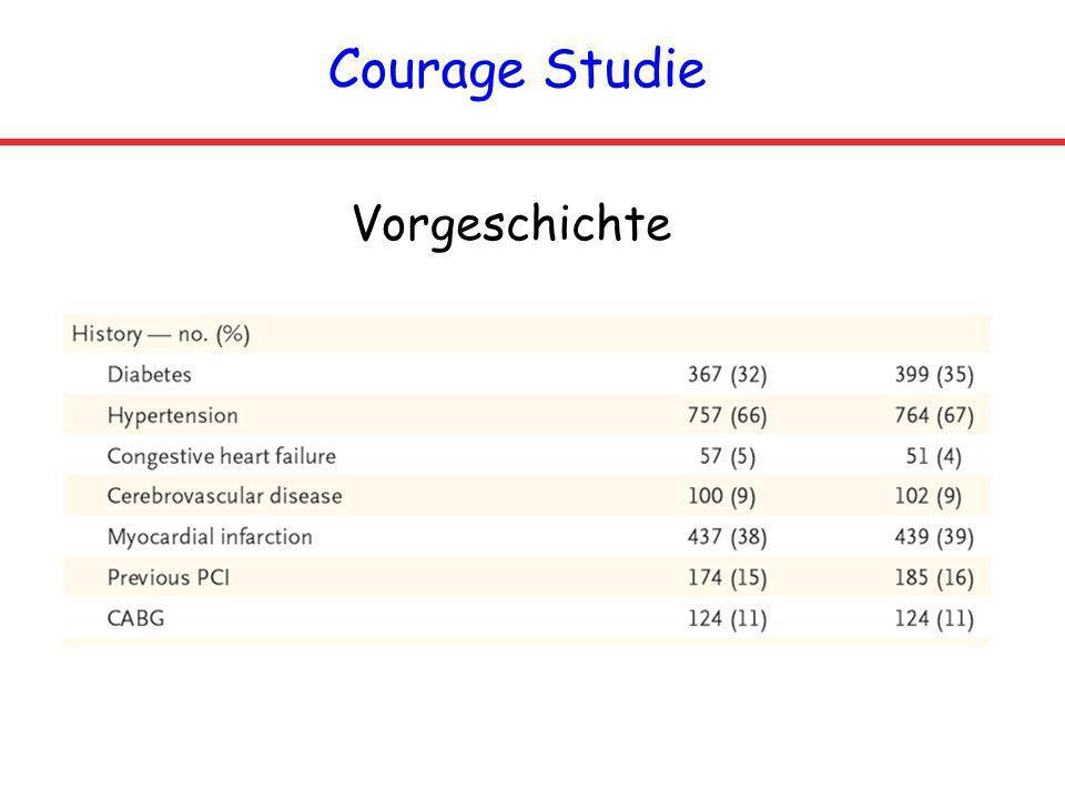 Courage Studie Vorgeschichte