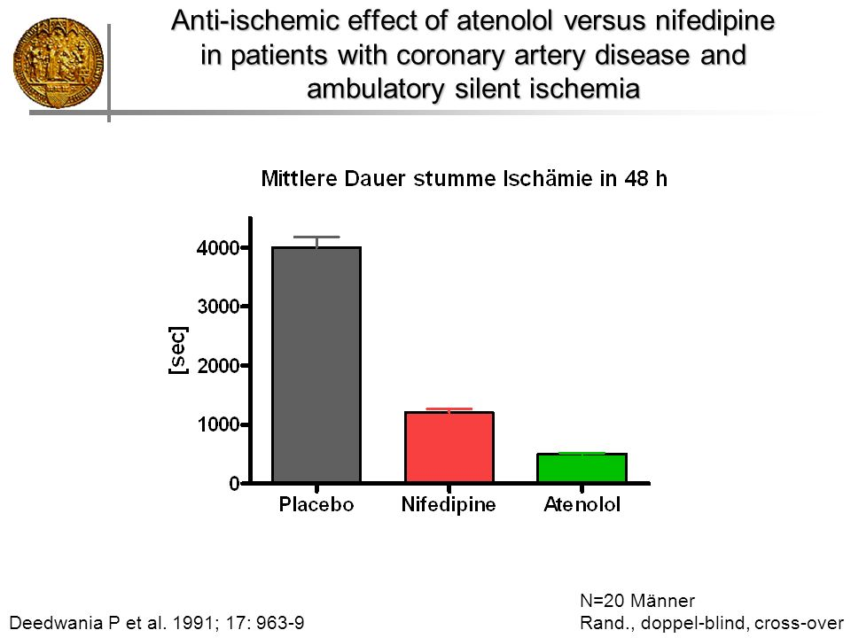 Anti-ischemic effect of atenolol versus nifedipine in patients with coronary artery disease and ambulatory silent ischemia