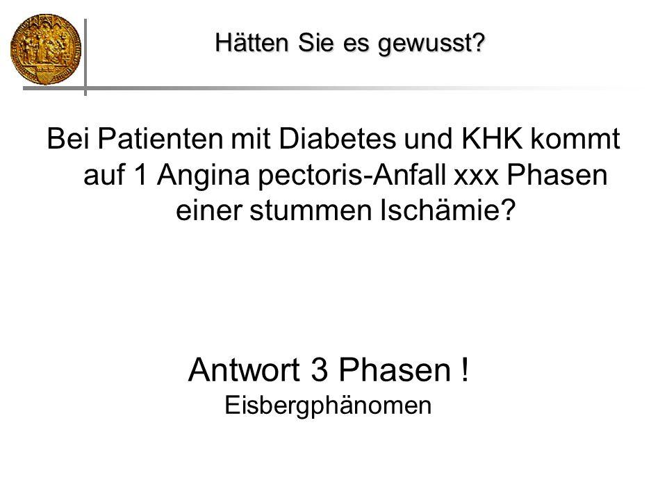 Hätten Sie es gewusst Bei Patienten mit Diabetes und KHK kommt auf 1 Angina pectoris-Anfall xxx Phasen einer stummen Ischämie