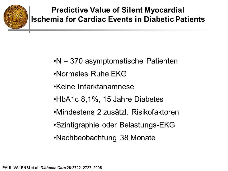 N = 370 asymptomatische Patienten Normales Ruhe EKG