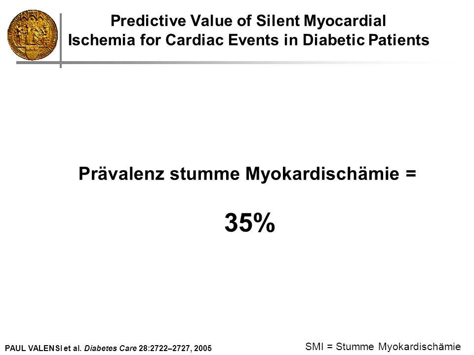 Prävalenz stumme Myokardischämie =