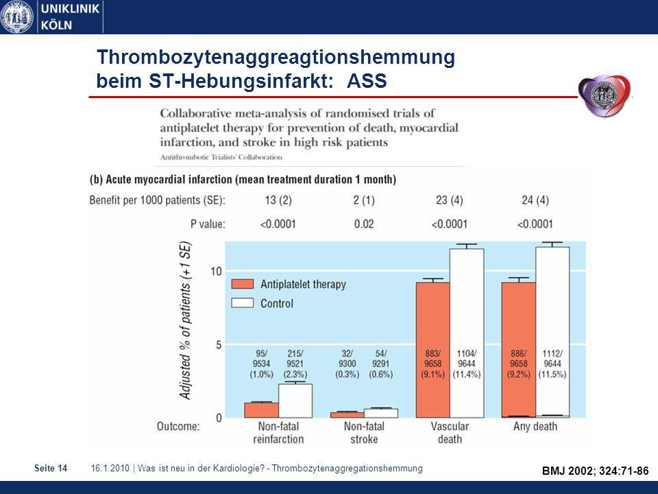 Thrombozytenaggreagtionshemmung beim ST-Hebungsinfarkt: ASS