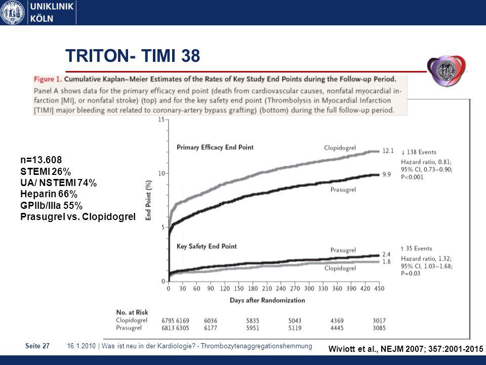 TRITON- TIMI 38 n=13.608 STEMI 26% UA/ NSTEMI 74% Heparin 66%