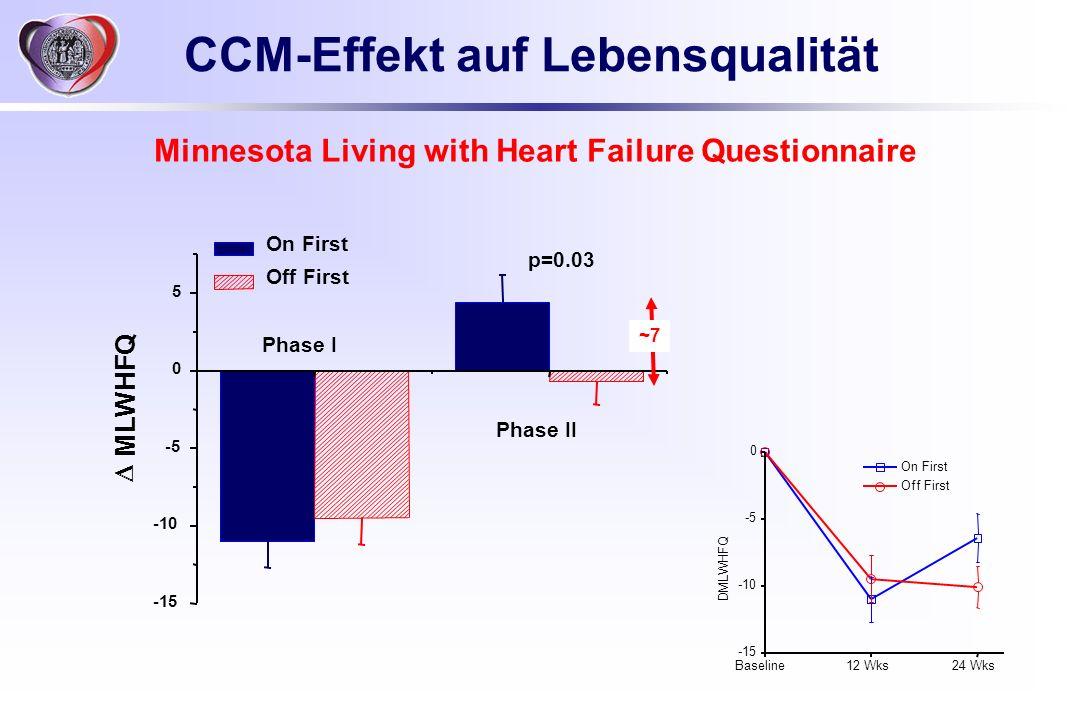 CCM-Effekt auf Lebensqualität
