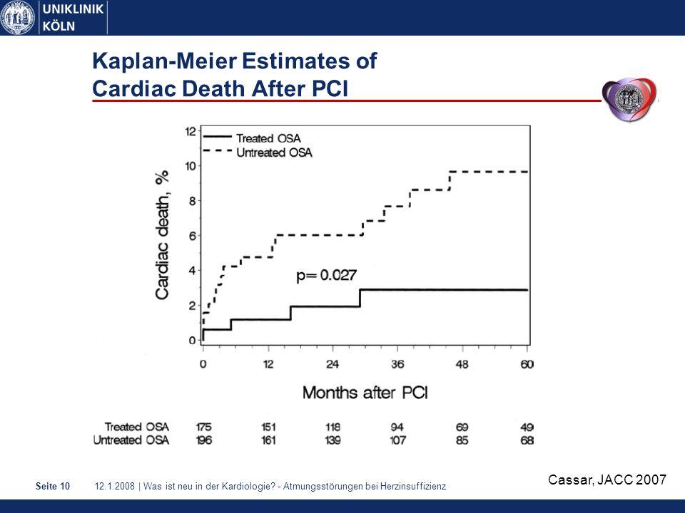 Kaplan-Meier Estimates of Cardiac Death After PCI