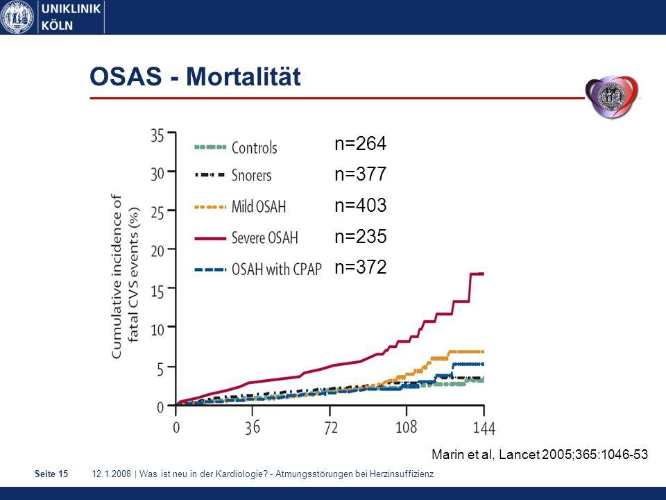 OSAS - Mortalität n=264 n=377 n=403 n=235 n=372