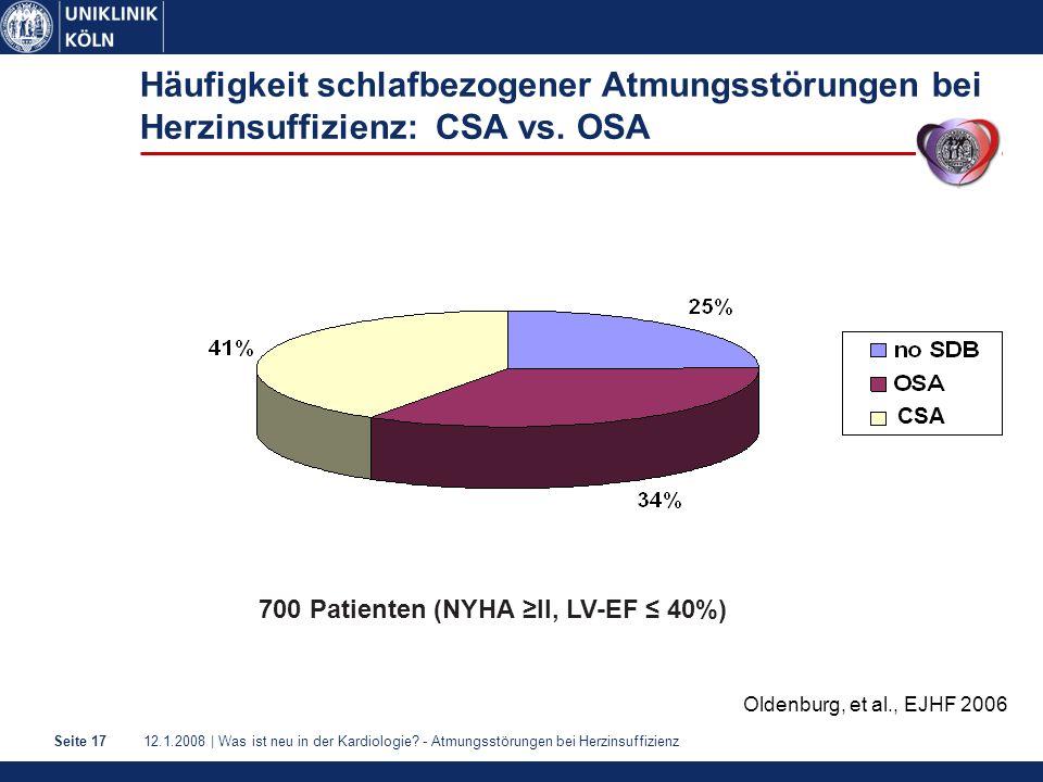 700 Patienten (NYHA ≥II, LV-EF ≤ 40%)
