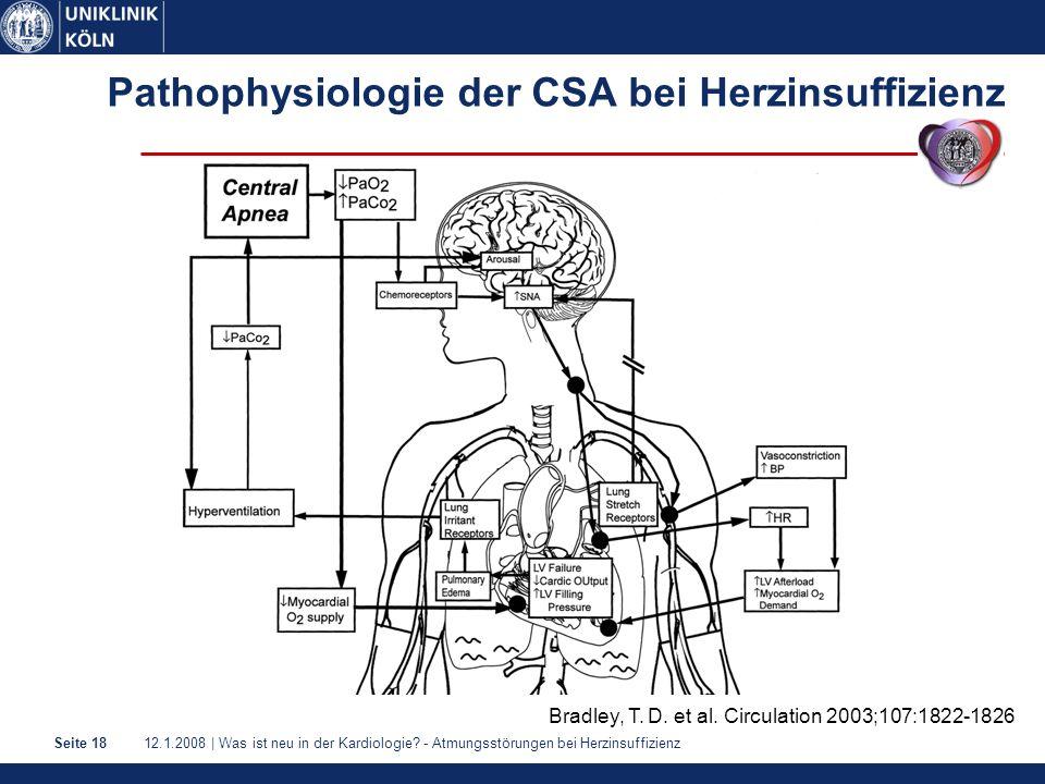Pathophysiologie der CSA bei Herzinsuffizienz