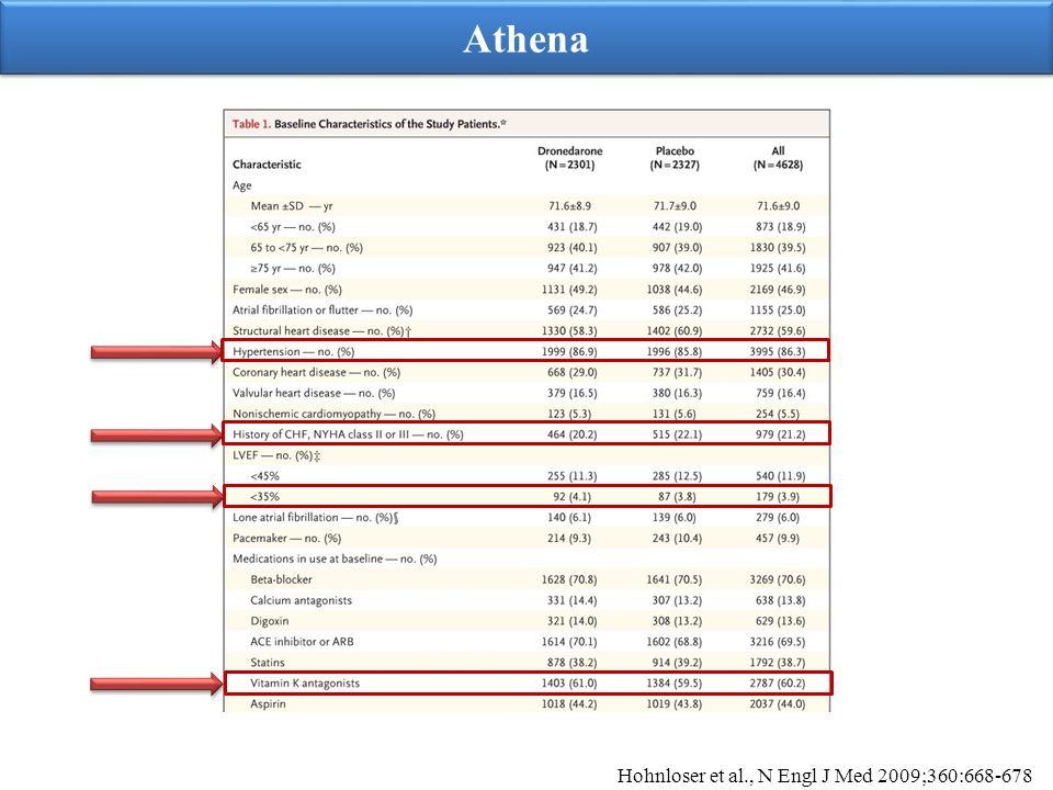 Athena Hohnloser et al., N Engl J Med 2009;360:668-678