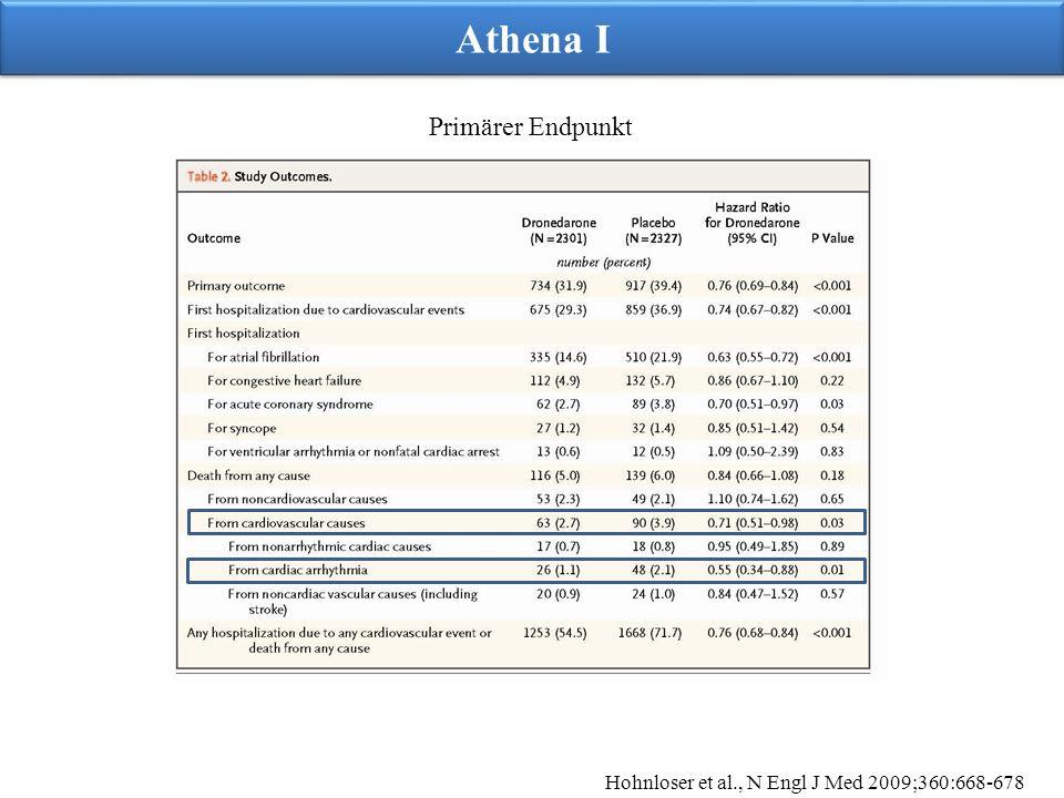 Athena I Primärer Endpunkt