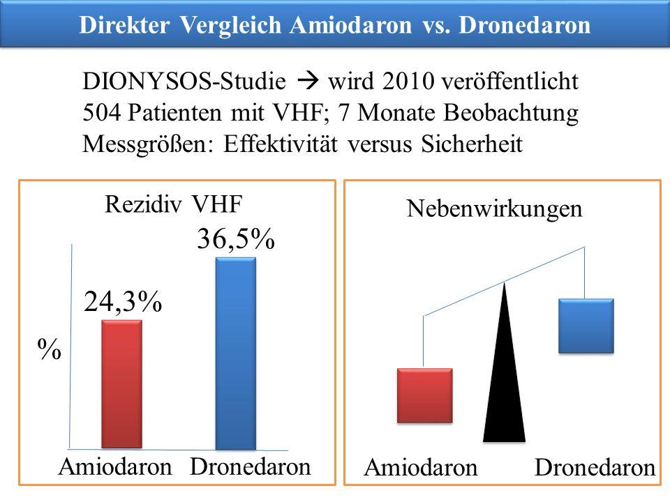 Direkter Vergleich Amiodaron vs. Dronedaron
