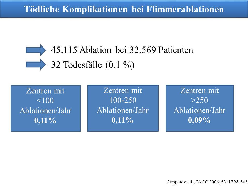 Tödliche Komplikationen bei Flimmerablationen