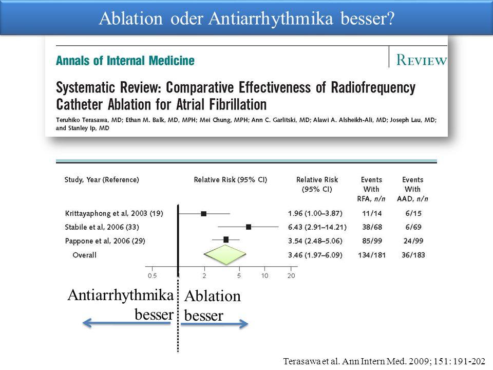 Ablation oder Antiarrhythmika besser