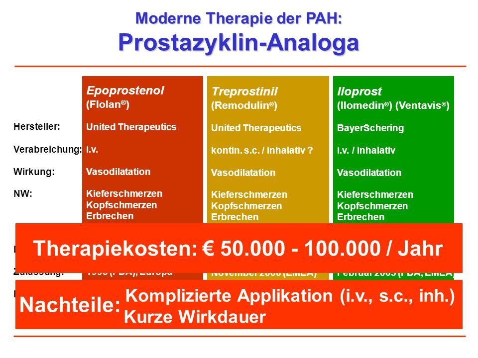 Prostazyklin-Analoga