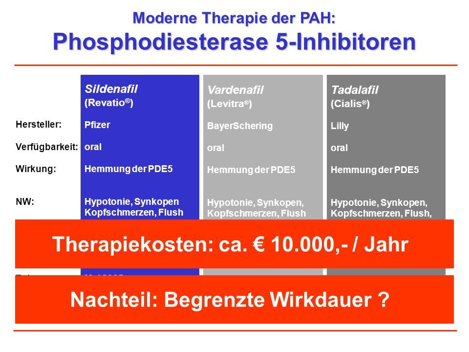 Phosphodiesterase 5-Inhibitoren