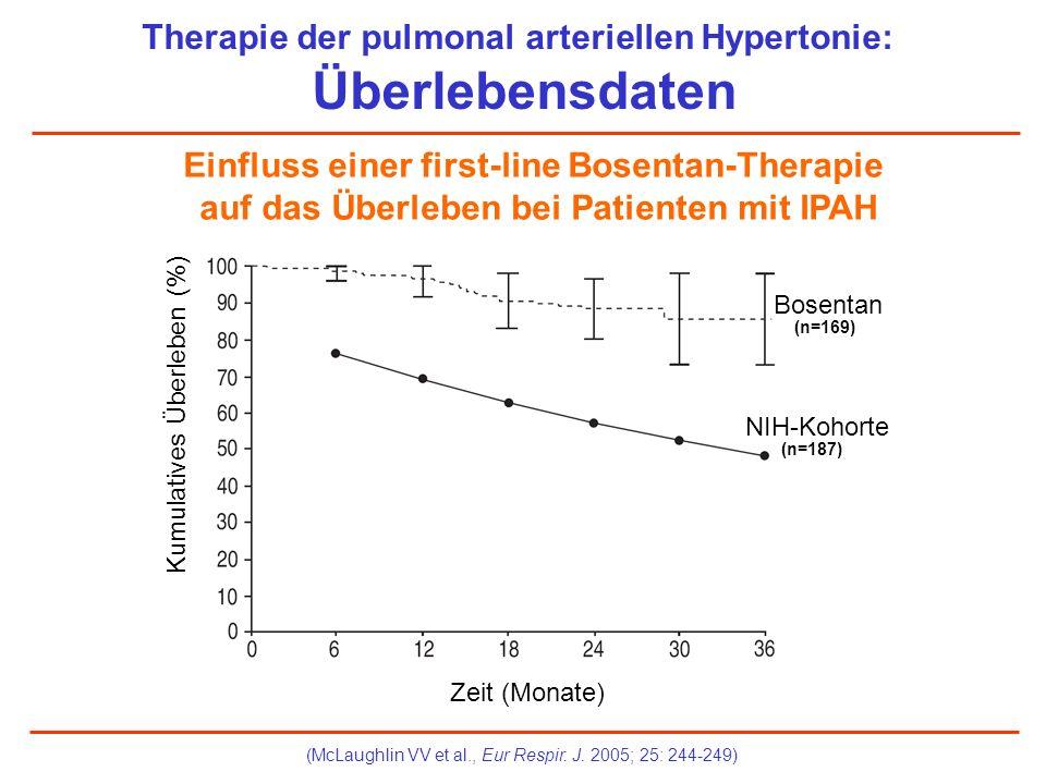 Überlebensdaten Therapie der pulmonal arteriellen Hypertonie:
