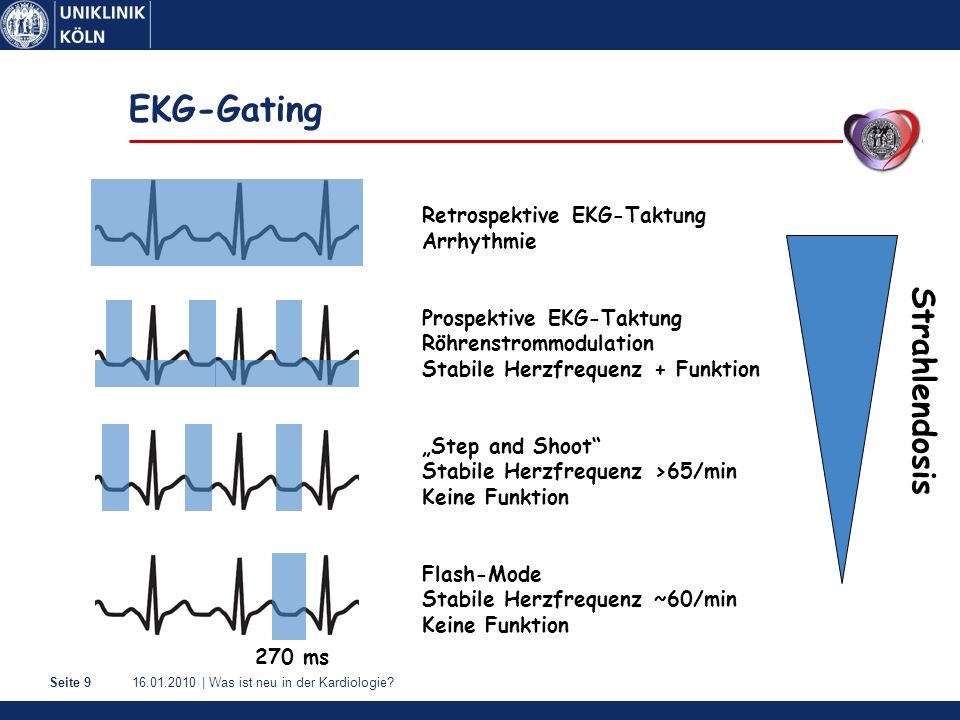EKG-Gating Strahlendosis Retrospektive EKG-Taktung Arrhythmie
