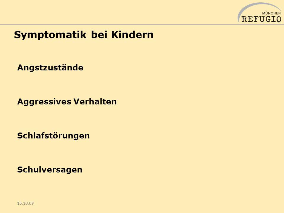 Symptomatik bei Kindern