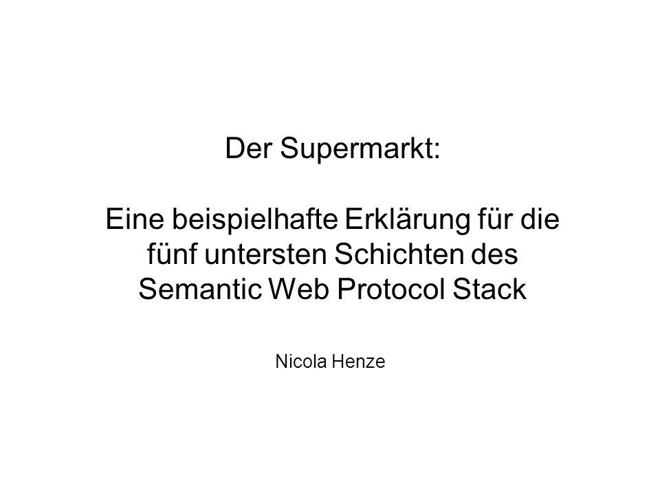 Der Supermarkt: Eine beispielhafte Erklärung für die fünf untersten Schichten des Semantic Web Protocol Stack