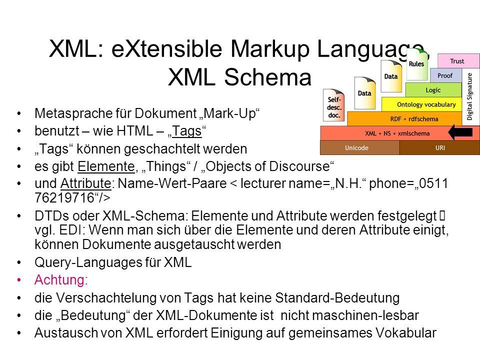 XML: eXtensible Markup Language, XML Schema