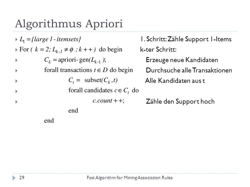 Algorithmus Apriori 1. Schritt: Zähle Support 1-Items k-ter Schritt: