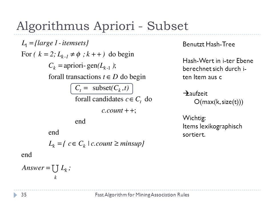 Algorithmus Apriori - Subset