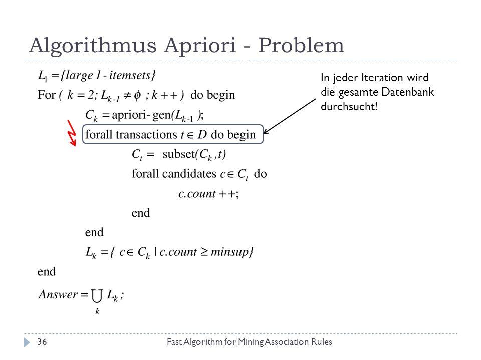 Algorithmus Apriori - Problem