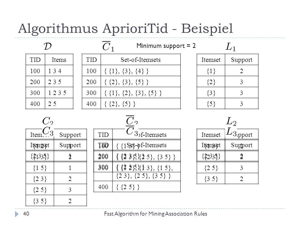 Algorithmus AprioriTid - Beispiel