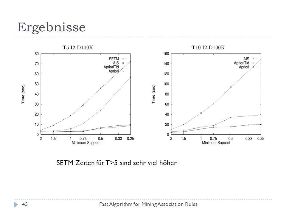 Ergebnisse SETM Zeiten für T>5 sind sehr viel höher