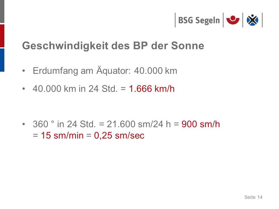 Geschwindigkeit des BP der Sonne