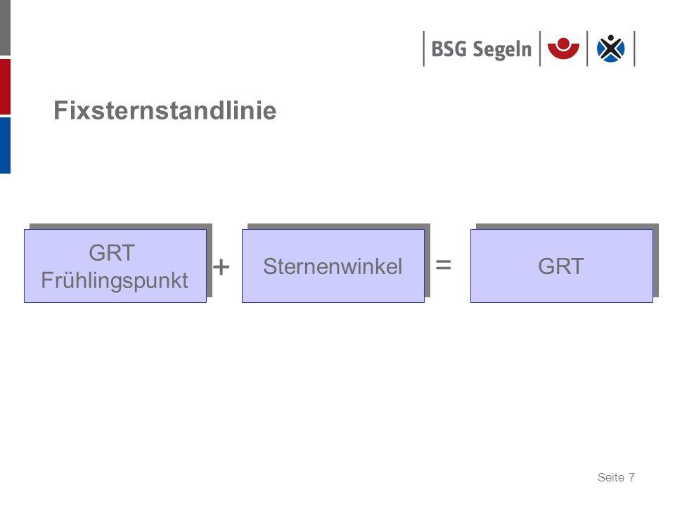 Fixsternstandlinie GRT Frühlingspunkt Sternenwinkel GRT + =